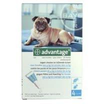 Advantage|mandapotheek.nl